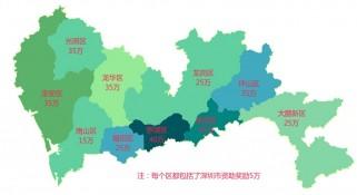 手把手教你,深圳市各区高新技术企业资金奖励申领指南
